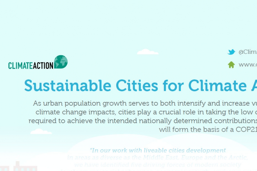 Sustainable Cities For Climate Action
